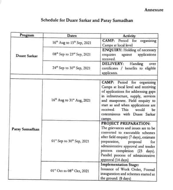 Lakhir bhandar prokolpo application form 1